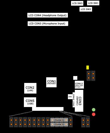 Armadillo 開発者サイトArmadilloを使った組み込みシステム開発